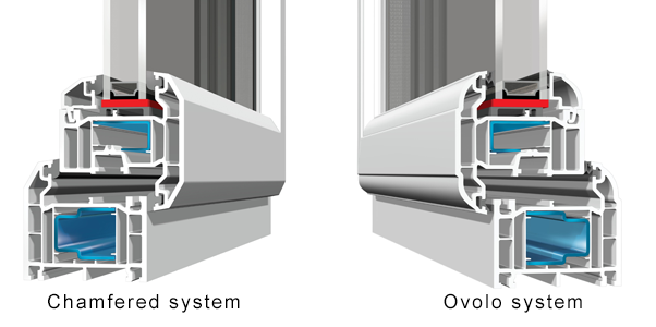 uPVC Casement Window Profiles: Diagram of internal view of uPVC Frames